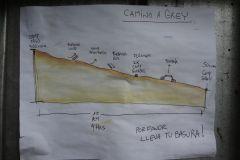 nächste Etappe: Abstieg, Leiter runter, Leiter rauf, Nepalbrücke, ab- und aufsteigen...Campamento Grey!